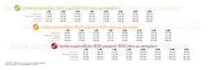 Εξαρτήματα κουρτινόβεργων (8)